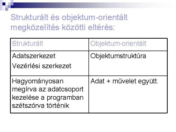 objektumorientált nézet)