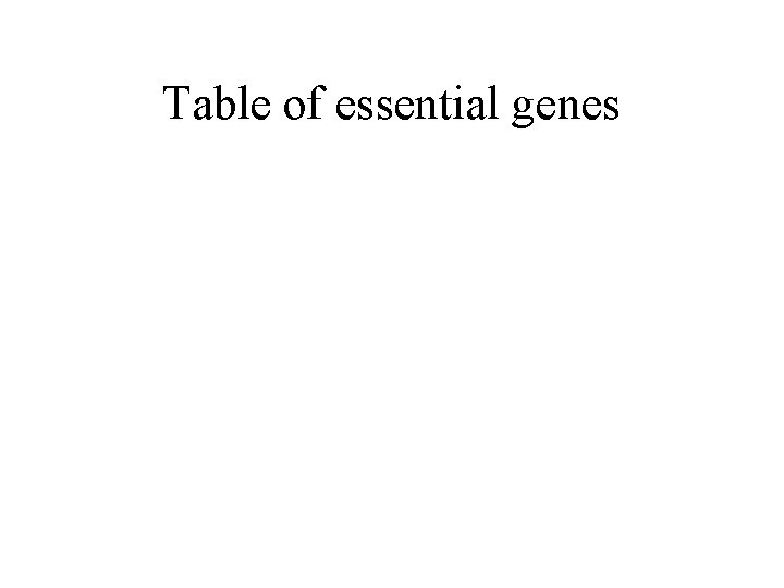 Table of essential genes