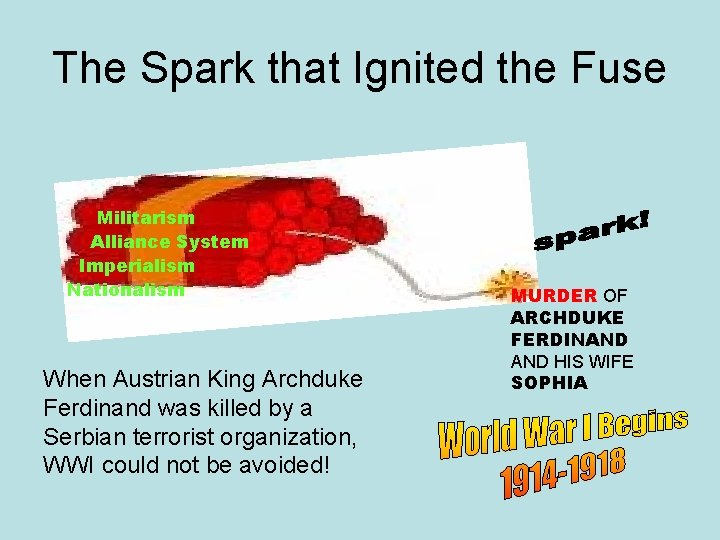 The Spark that Ignited the Fuse Militarism Alliance System Imperialism Nationalism When Austrian King