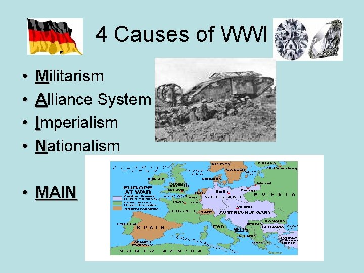 4 Causes of WWI • • Militarism Alliance System Imperialism Nationalism • MAIN
