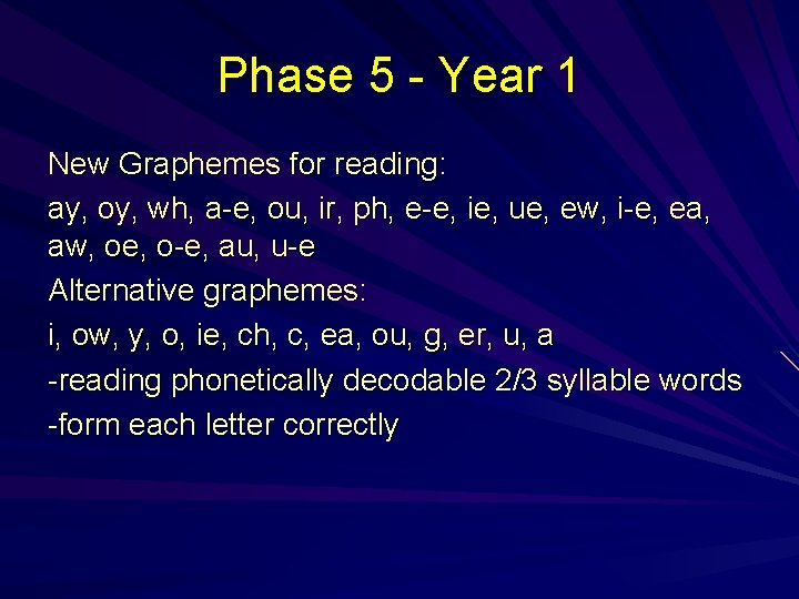 Phase 5 - Year 1 New Graphemes for reading: ay, oy, wh, a-e, ou,