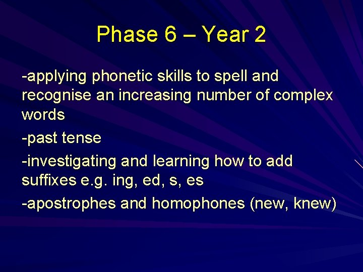 Phase 6 – Year 2 -applying phonetic skills to spell and recognise an increasing