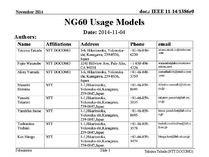 doc. : IEEE 11 -14/1386 r 0 November 2014 NG 60 Usage Models Authors: