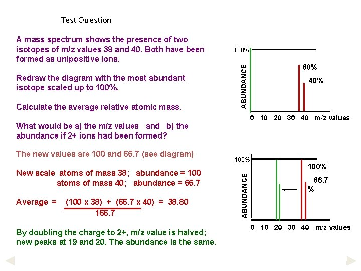 Test Question Redraw the diagram with the most abundant isotope scaled up to 100%.
