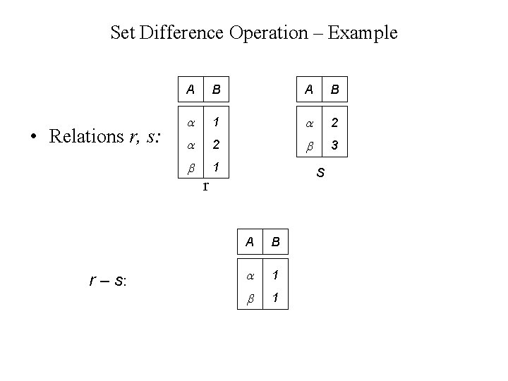 Set Difference Operation – Example • Relations r, s: A B 1 2 2