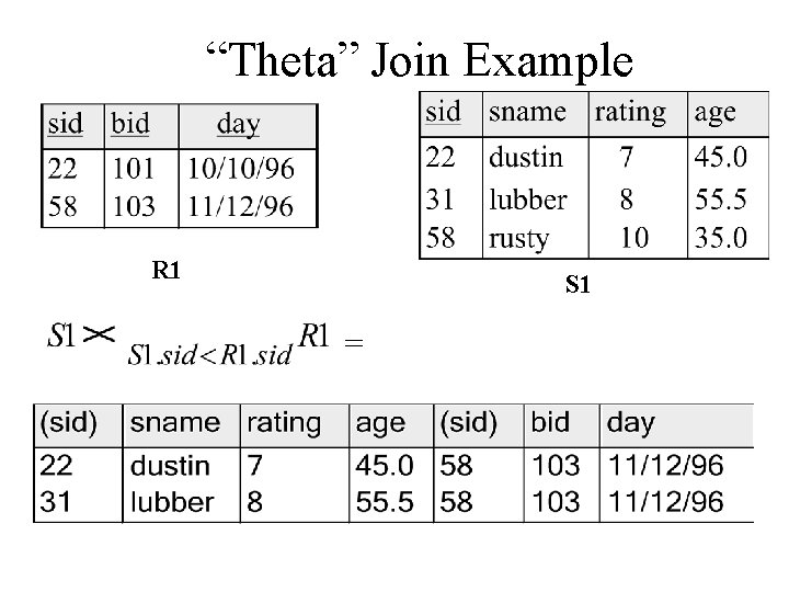 """""""Theta"""" Join Example R 1 S 1 ="""