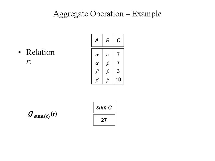 Aggregate Operation – Example • Relation r: g sum(c) (r) A B C 7