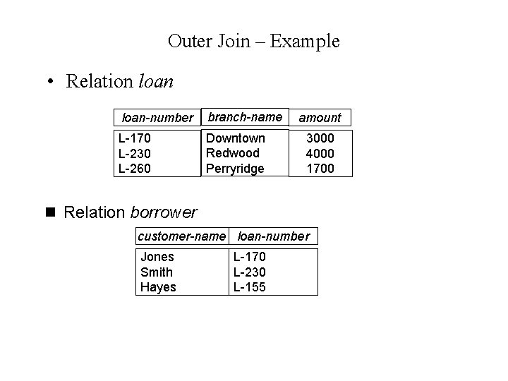 Outer Join – Example • Relation loan-number branch-name L-170 L-230 L-260 Downtown Redwood Perryridge