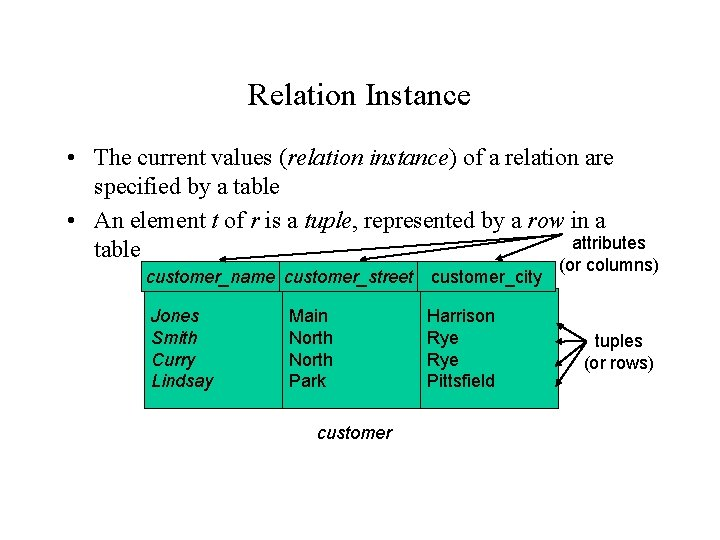 Relation Instance • The current values (relation instance) of a relation are specified by
