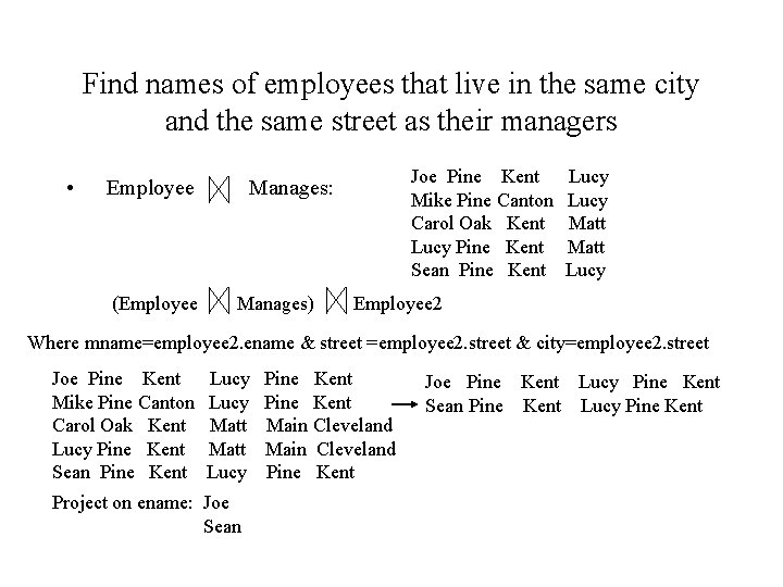 Find names of employees that live in the same city and the same street