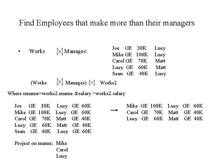Find Employees that make more than their managers • Works Manages: (Works Manages) Joe