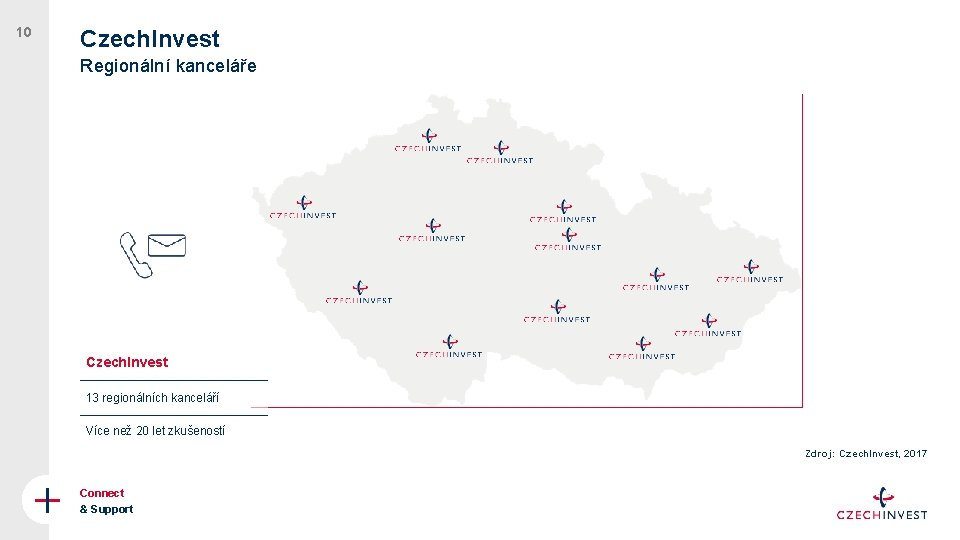 10 Czech. Invest Regionální kanceláře Czech. Invest 13 regionálních kanceláří Více než 20 let