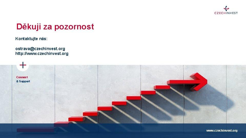 Děkuji za pozornost Kontaktujte nás: ostrava@czechinvest. org http: //www. czechinvest. org Connect & Support