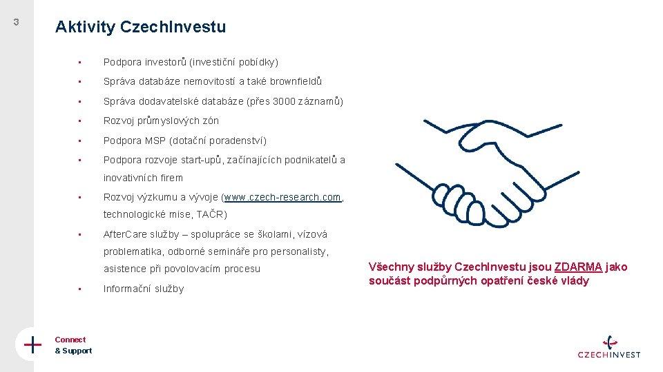 3 Aktivity Czech. Investu • Podpora investorů (investiční pobídky) • Správa databáze nemovitostí a