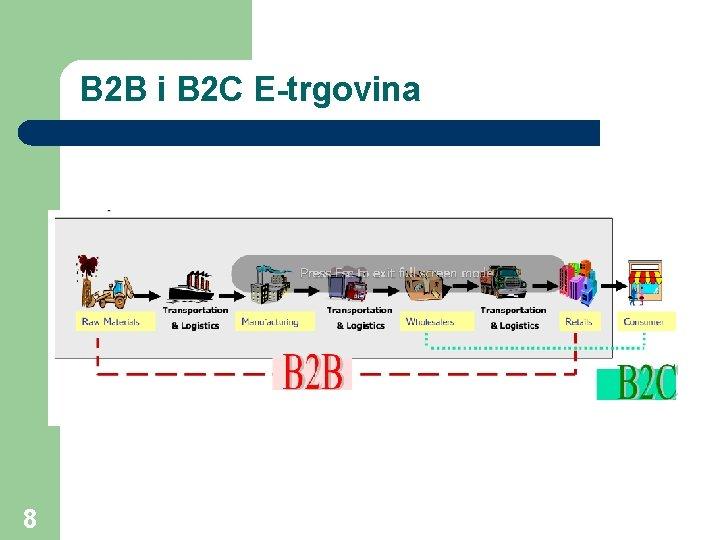 B 2 B i B 2 C E-trgovina 8