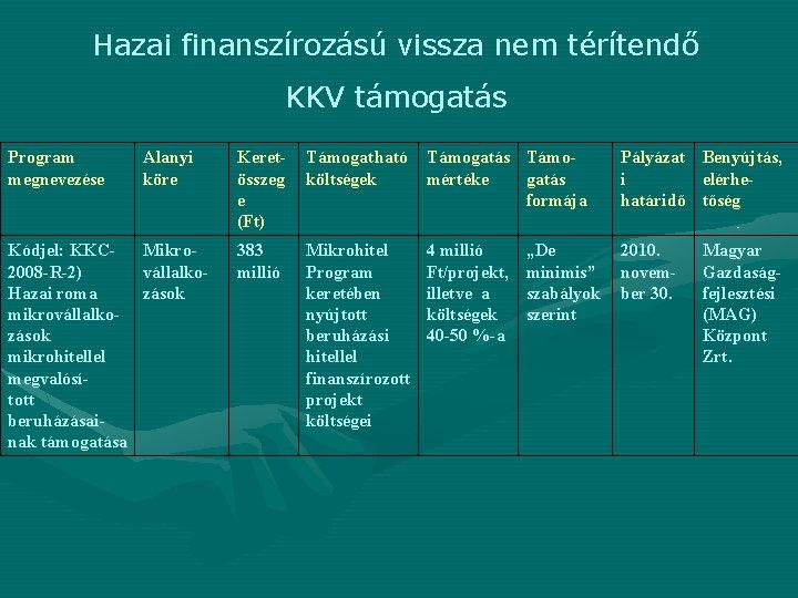 Hazai finanszírozású vissza nem térítendő KKV támogatás Program megnevezése Alanyi köre Kódjel: KKCMikro 2008
