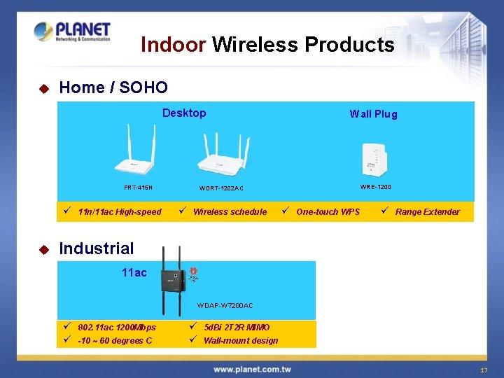 Indoor Wireless Products u Home / SOHO Desktop FRT-415 N ü 11 n/11 ac