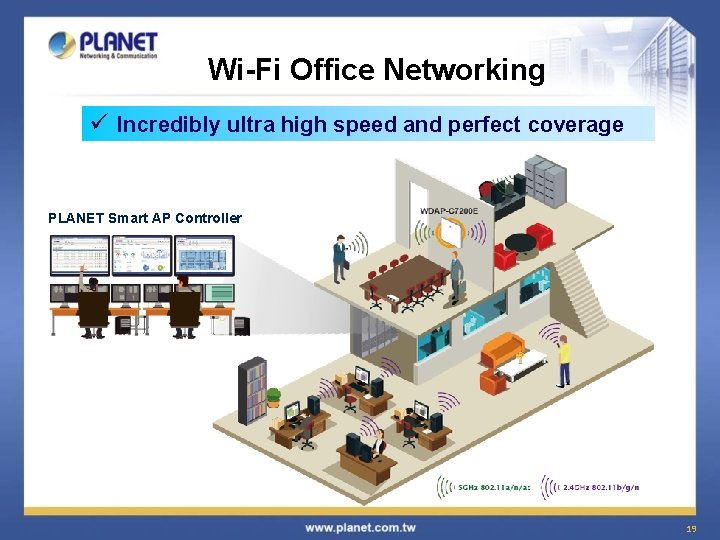 Wi-Fi Office Networking ü Incredibly ultra high speed and perfect coverage PLANET Smart AP