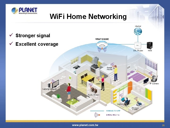 Wi. Fi Home Networking ü Stronger signal ü Excellent coverage 20