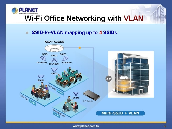 Wi-Fi Office Networking with VLAN u SSID-to-VLAN mapping up to 4 SSIDs 22