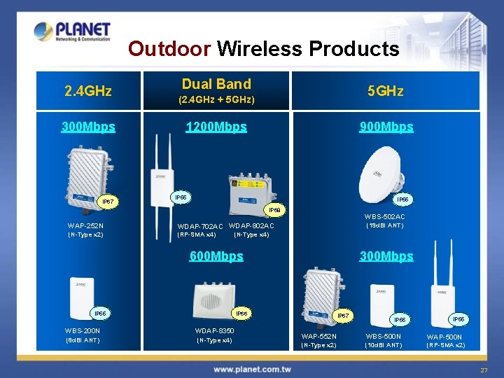 Outdoor Wireless Products 2. 4 GHz 300 Mbps IP 67 Dual Band 5 GHz