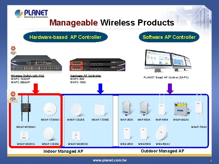 Manageable Wireless Products Hardware-based AP Controller Wireless Switch with Po. E WAPC-1232 HP WAPC-2864