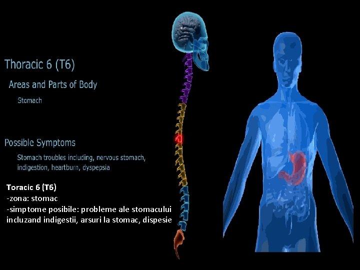 poate reflux tăcut provoca pierderea în greutate