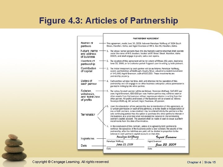 Figure 4. 3: Articles of Partnership Copyright © Cengage Learning. All rights reserved. Chapter