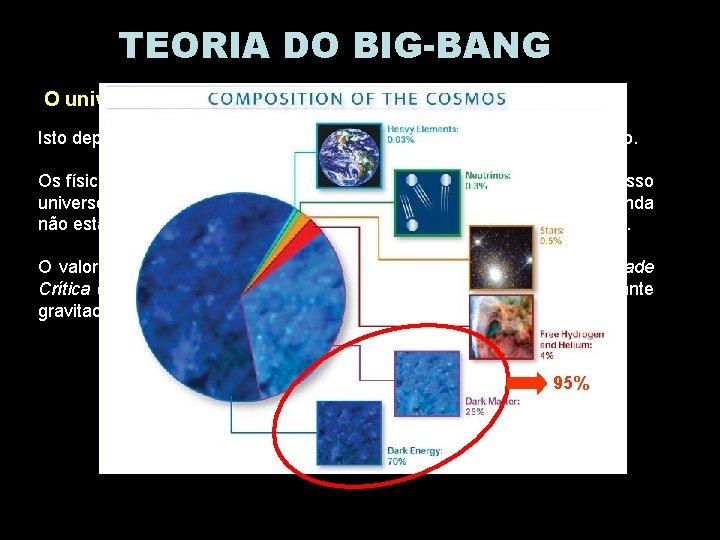 TEORIA DO BIG-BANG O universo se expandirá para sempre? Isto depende se o consideramos