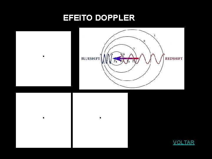 EFEITO DOPPLER VOLTAR