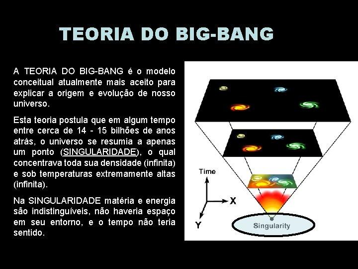 TEORIA DO BIG-BANG A TEORIA DO BIG-BANG é o modelo conceitual atualmente mais aceito
