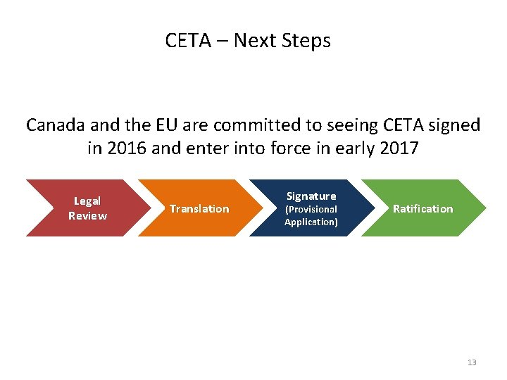 CETA – Next Steps Canada and the EU are committed to seeing CETA signed