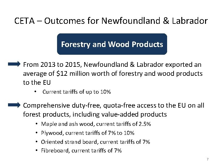 CETA – Outcomes for Newfoundland & Labrador Forestry and Wood Products From 2013 to