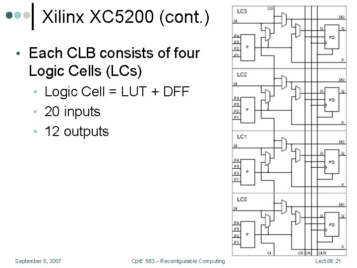 Xilinx XC 5200 (cont. ) • Each CLB consists of four Logic Cells (LCs)