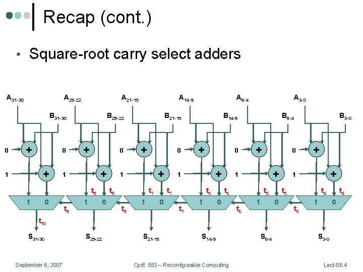 Recap (cont. ) • Square-root carry select adders A 31 -30 A 29 -22