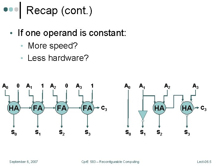 Recap (cont. ) • If one operand is constant: • More speed? • Less