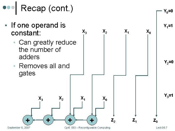 Recap (cont. ) • If one operand is Y 0=0 X 2 X 3