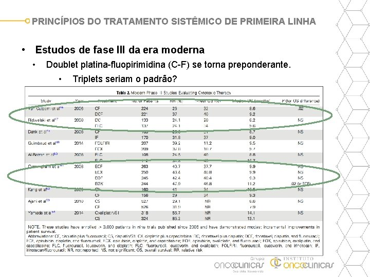 PRINCÍPIOS DO TRATAMENTO SISTÊMICO DE PRIMEIRA LINHA • Estudos de fase III da era