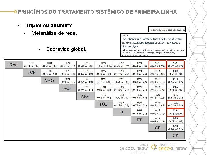 PRINCÍPIOS DO TRATAMENTO SISTÊMICO DE PRIMEIRA LINHA • Triplet ou doublet? • Metanálise de