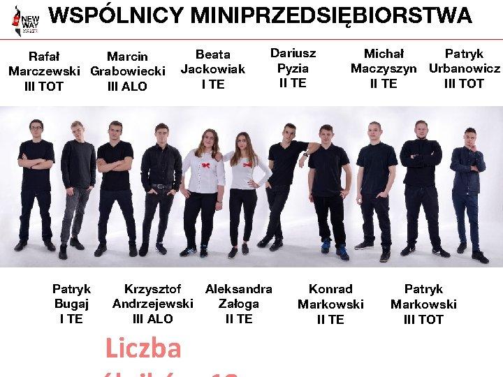 WSPÓLNICY MINIPRZEDSIĘBIORSTWA Marcin Rafał Marczewski Grabowiecki III ALO III TOT Patryk Bugaj I TE