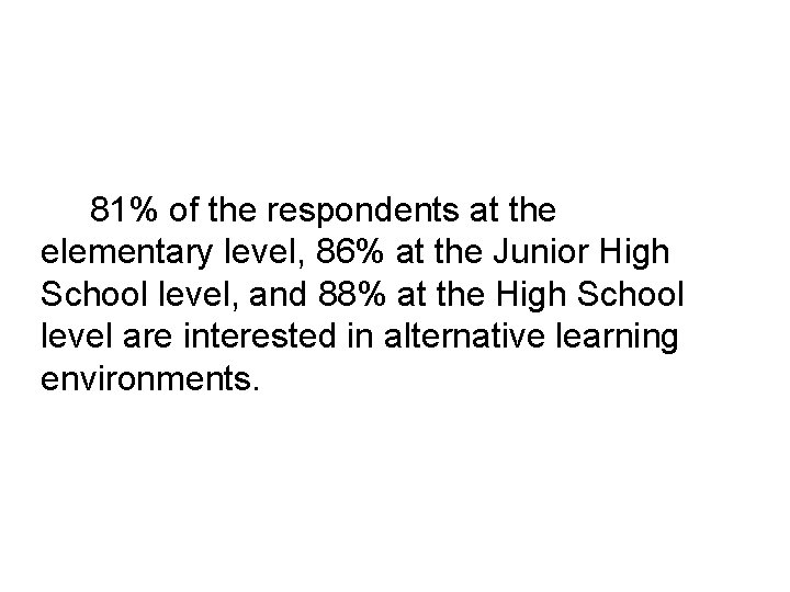 81% of the respondents at the elementary level, 86% at the Junior High School