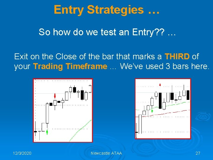 Entry Strategies … So how do we test an Entry? ? … Exit on