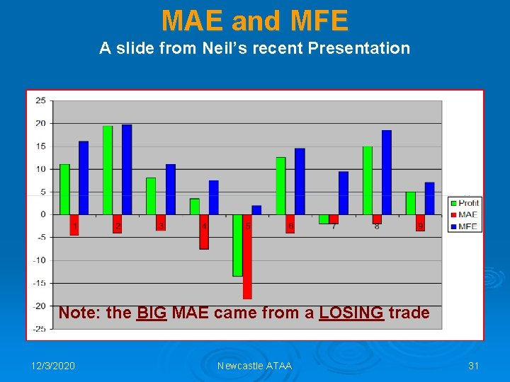 MAE and MFE A slide from Neil's recent Presentation Note: the BIG MAE came