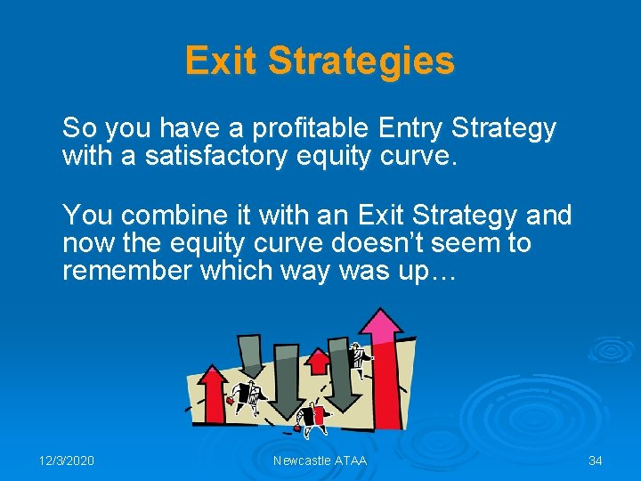 Exit Strategies So you have a profitable Entry Strategy with a satisfactory equity curve.