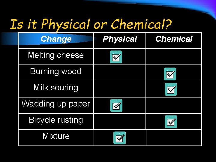Is it Physical or Chemical? Change Melting cheese Burning wood Milk souring Wadding up