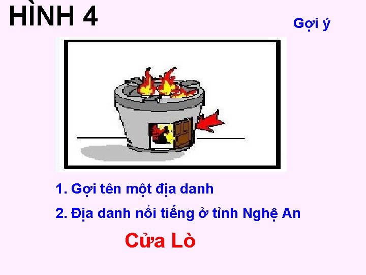 HÌNH 4 Gợi ý 1. Gợi tên một địa danh 2. Địa danh nổi