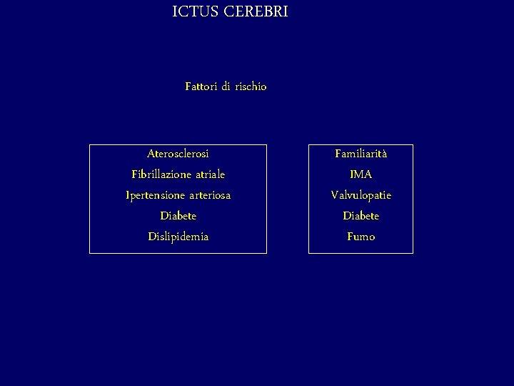 ICTUS CEREBRI Fattori di rischio Aterosclerosi Fibrillazione atriale Ipertensione arteriosa Diabete Dislipidemia Familiarità IMA