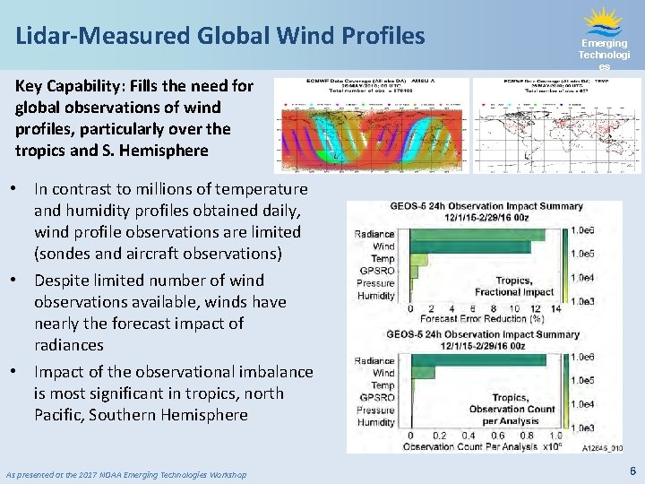 Lidar-Measured Global Wind Profiles Emerging Technologi es Key Capability: Fills the need for global