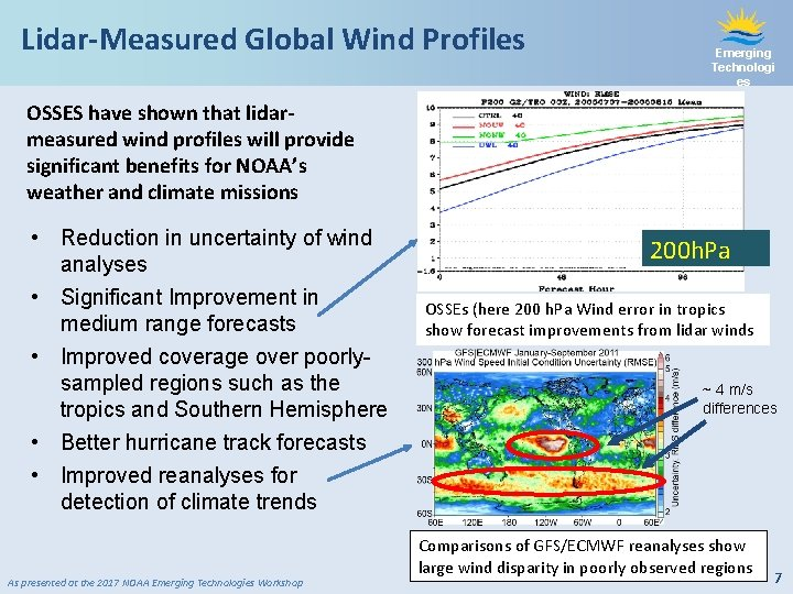 Lidar-Measured Global Wind Profiles Emerging Technologi es OSSES have shown that lidarmeasured wind profiles