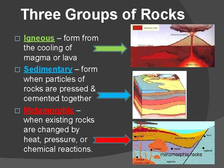 Three Groups of Rocks Igneous – form from the cooling of magma or lava